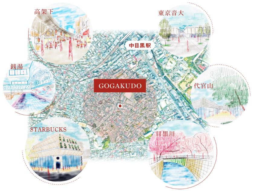 gogakudo_location